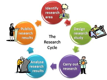 How to write a qualitative nursing research proposal